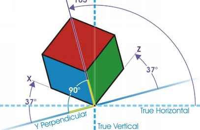 Trimetric Cube Drawing
